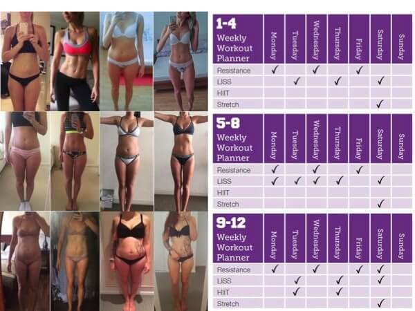 Kayla Itsines-bikini body guide