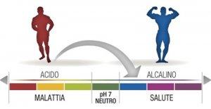 alimentazione alcalina4